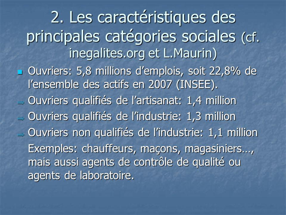 2. Les caractéristiques des principales catégories sociales (cf
