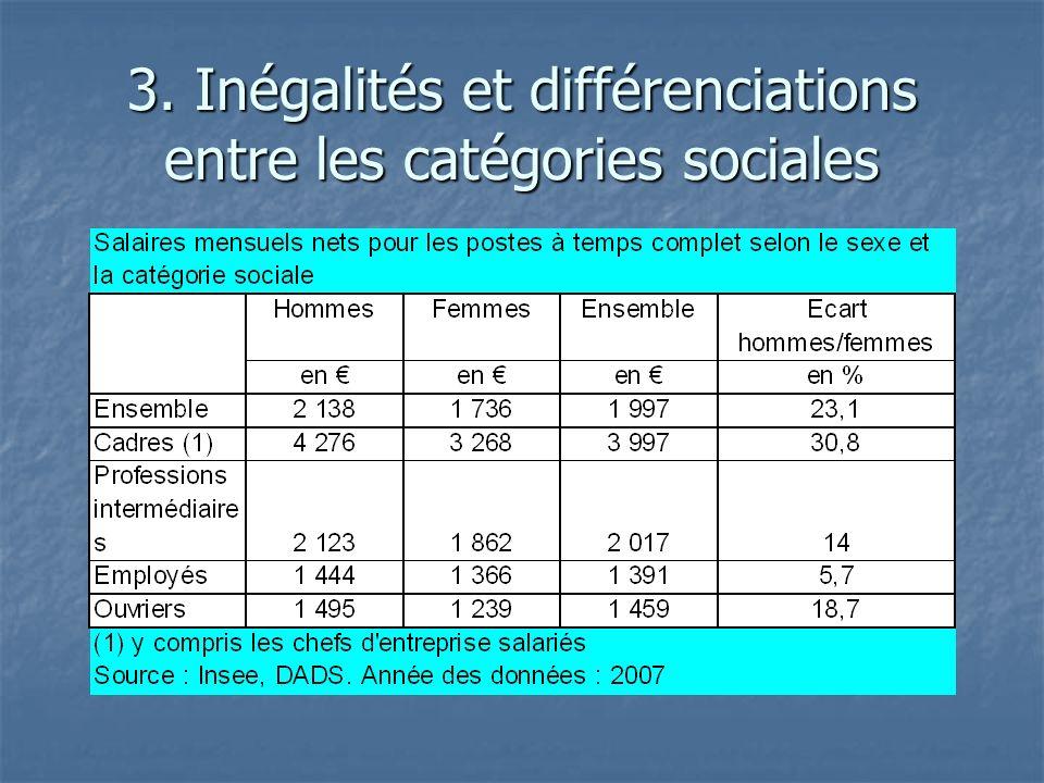 3. Inégalités et différenciations entre les catégories sociales