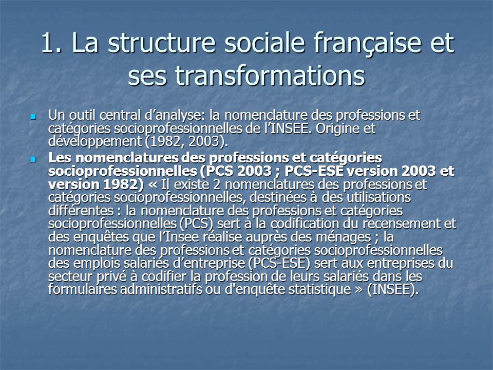 1. La structure sociale française et ses transformations