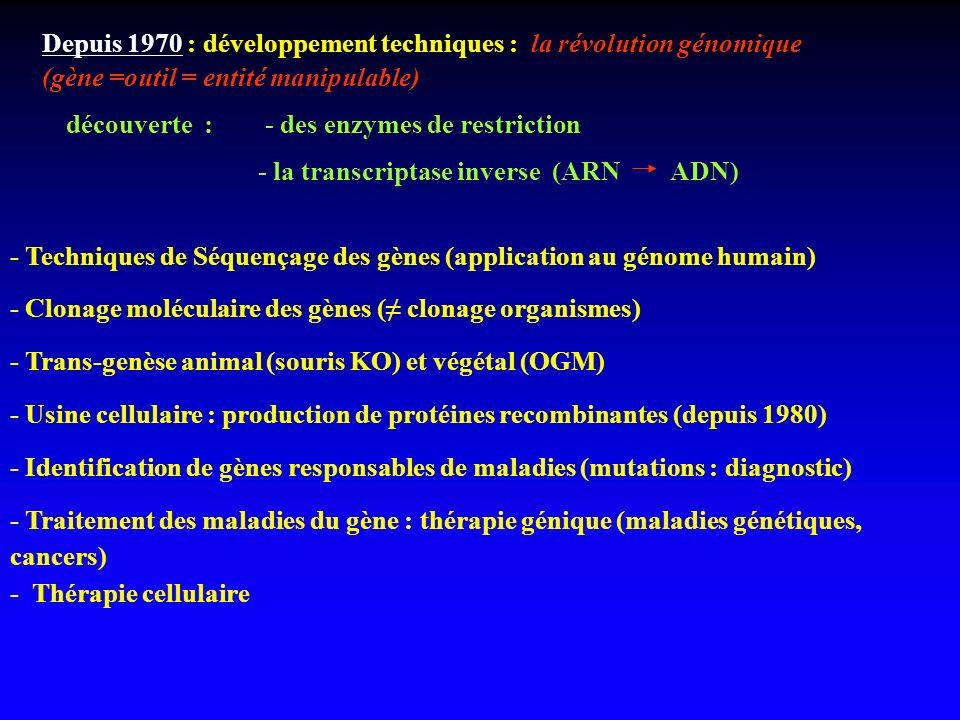 Depuis 1970 : développement techniques : la révolution génomique (gène =outil = entité manipulable)