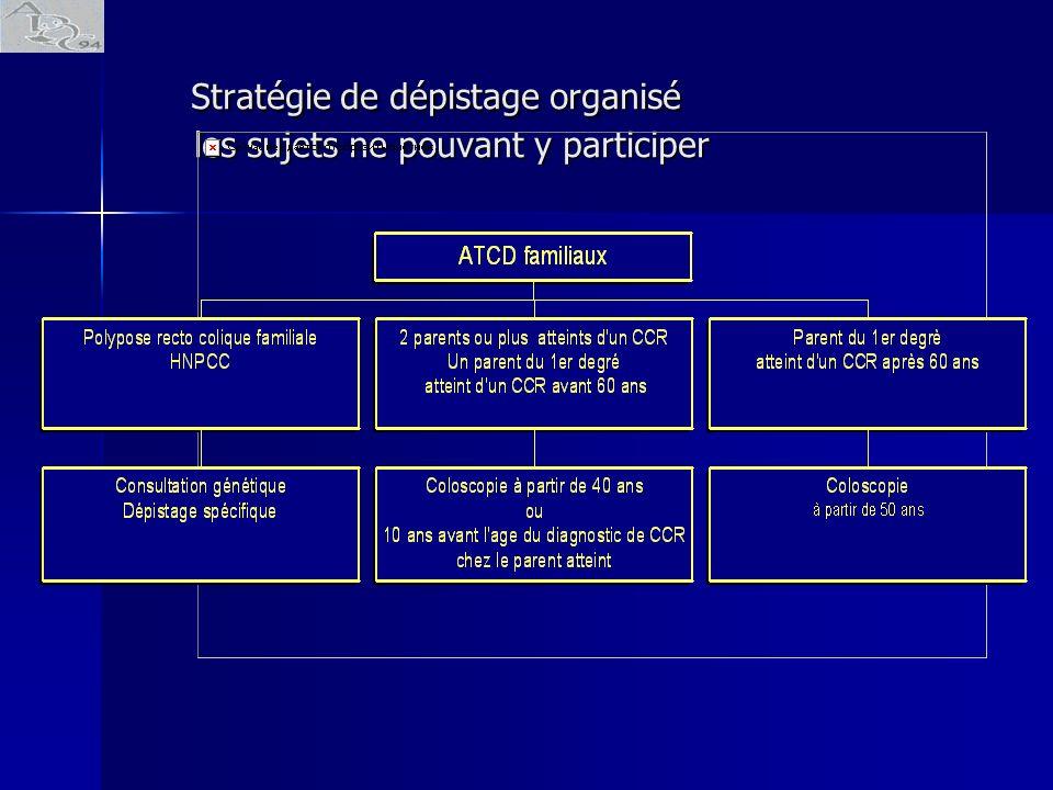 Stratégie de dépistage organisé les sujets ne pouvant y participer