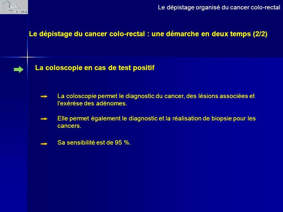 Le dépistage du cancer colo-rectal : une démarche en deux temps (2/2)
