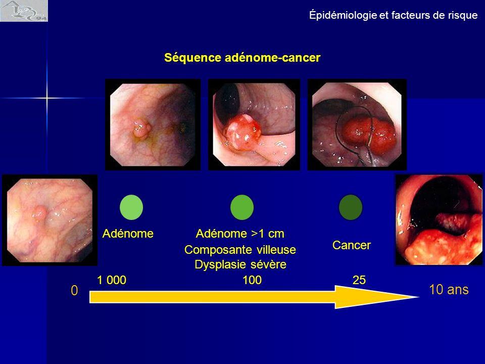 Séquence adénome-cancer