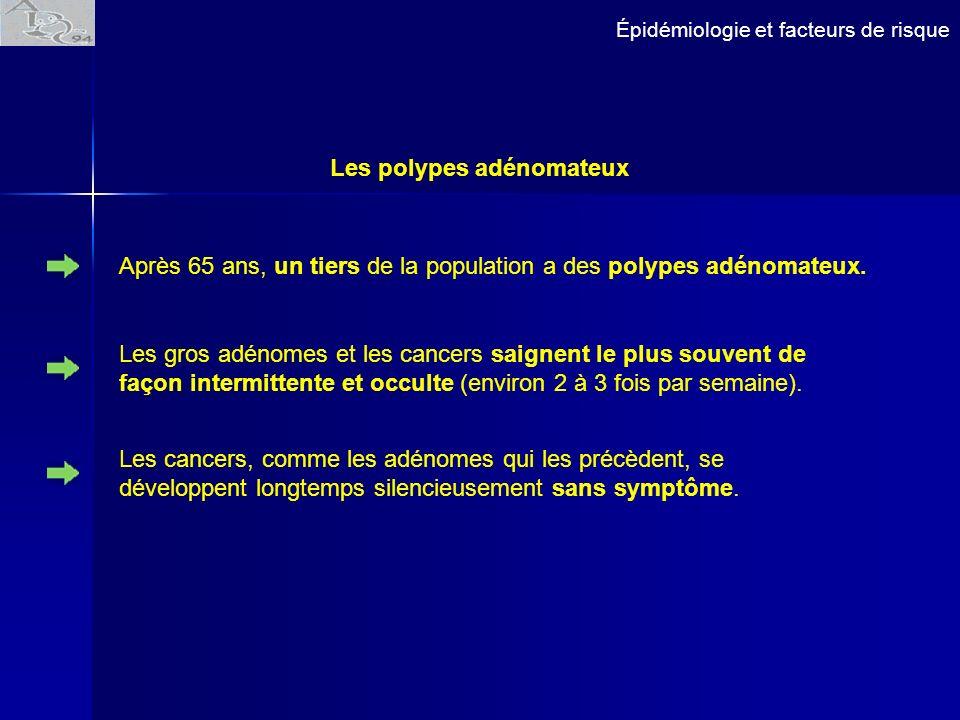 Les polypes adénomateux