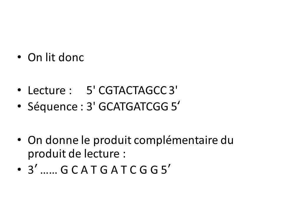 On lit doncLecture : 5 CGTACTAGCC 3 Séquence : 3 GCATGATCGG 5' On donne le produit complémentaire du produit de lecture :