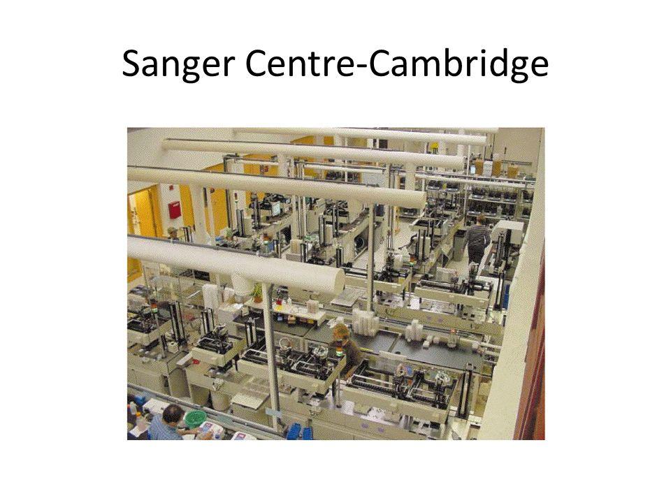 Sanger Centre-Cambridge