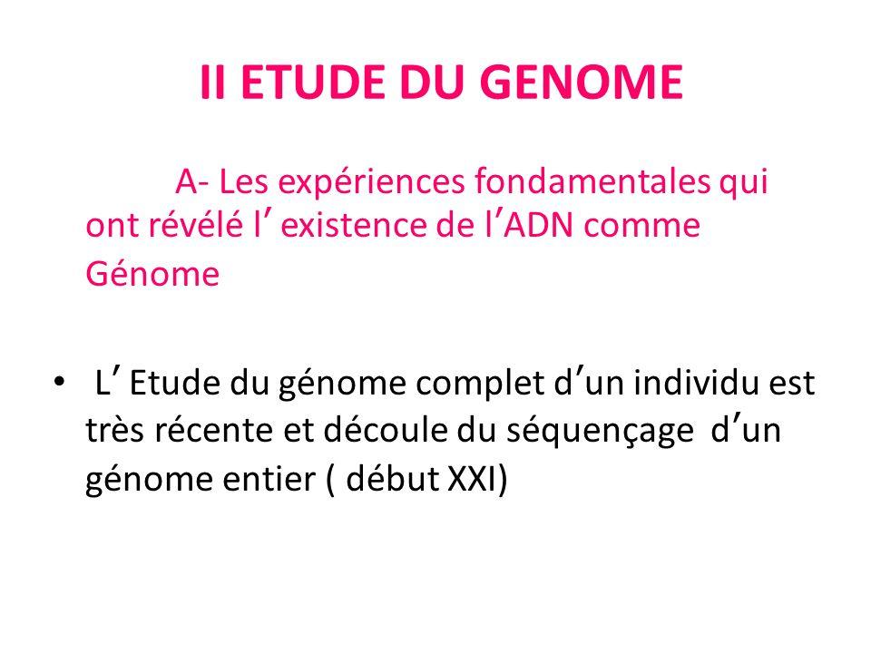 II ETUDE DU GENOME A- Les expériences fondamentales qui ont révélé l' existence de l'ADN comme Génome.