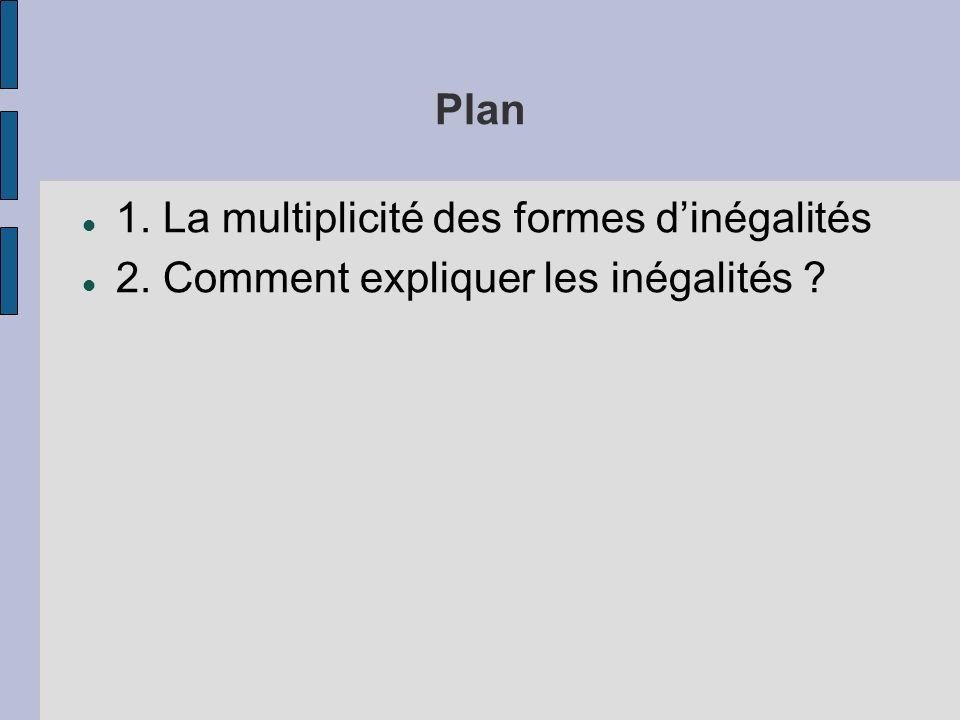 Plan 1. La multiplicité des formes d'inégalités 2. Comment expliquer les inégalités
