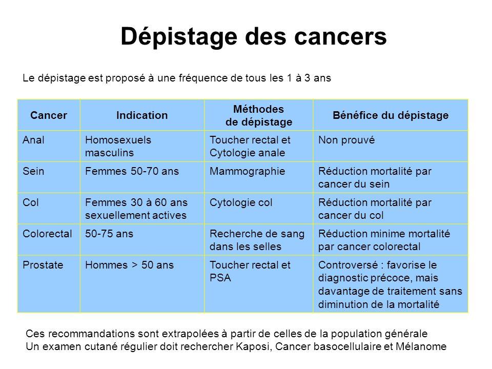 Dépistage des cancers Le dépistage est proposé à une fréquence de tous les 1 à 3 ans. Cancer. Indication.