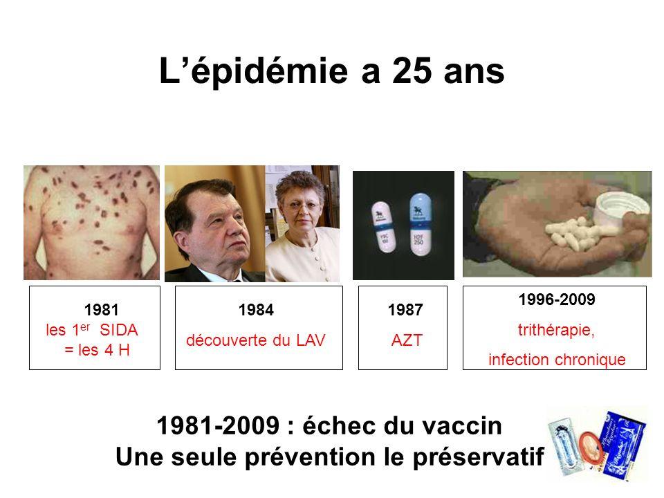 Une seule prévention le préservatif