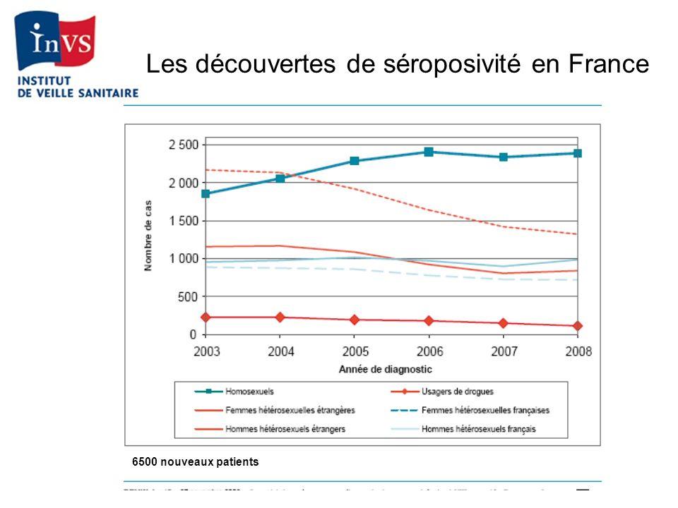 Les découvertes de séroposivité en France
