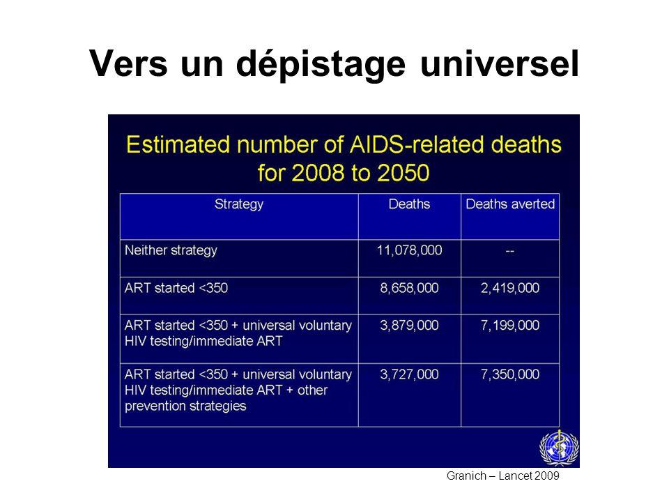 Vers un dépistage universel