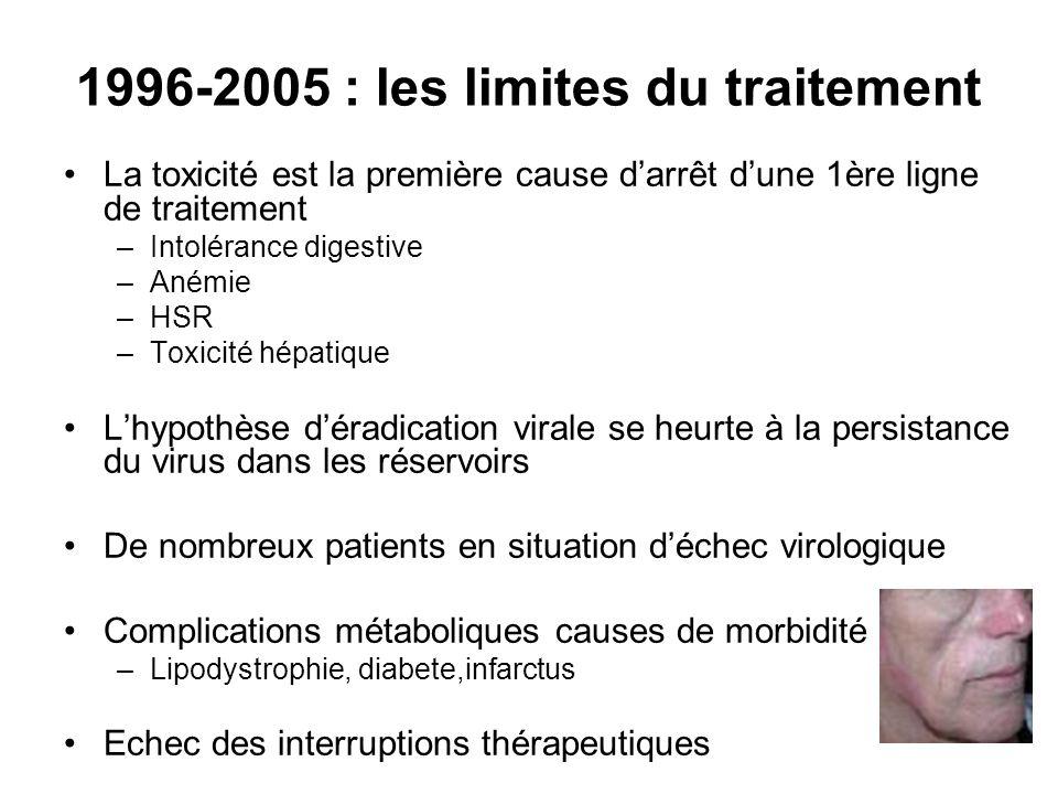 1996-2005 : les limites du traitement