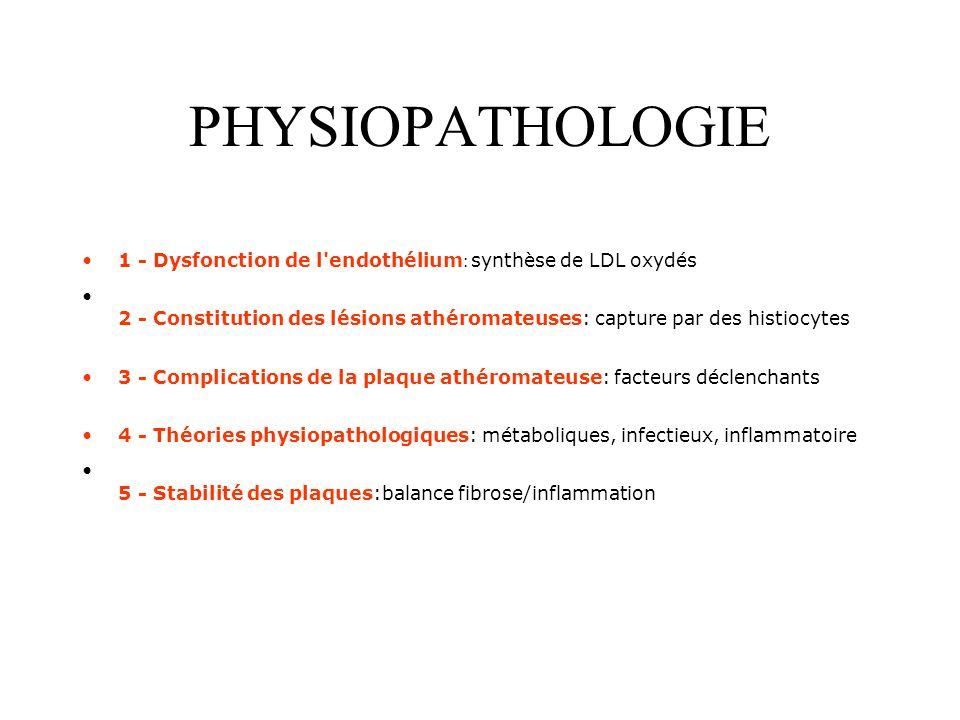 PHYSIOPATHOLOGIE1 - Dysfonction de l endothélium: synthèse de LDL oxydés. 2 - Constitution des lésions athéromateuses: capture par des histiocytes.