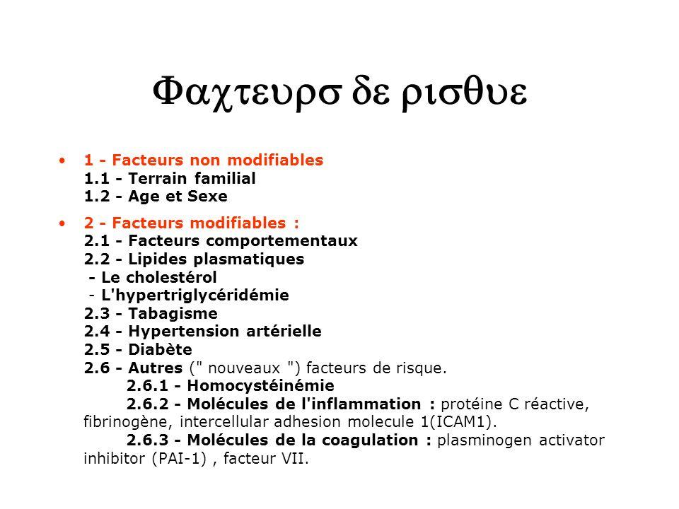 Facteurs de risque1 - Facteurs non modifiables 1.1 - Terrain familial 1.2 - Age et Sexe.