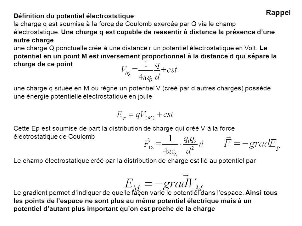 Rappel Définition du potentiel électrostatique