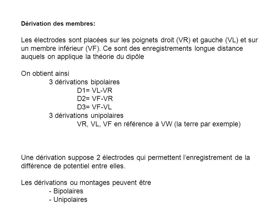 3 dérivations bipolaires D1= VL-VR D2= VF-VR D3= VF-VL
