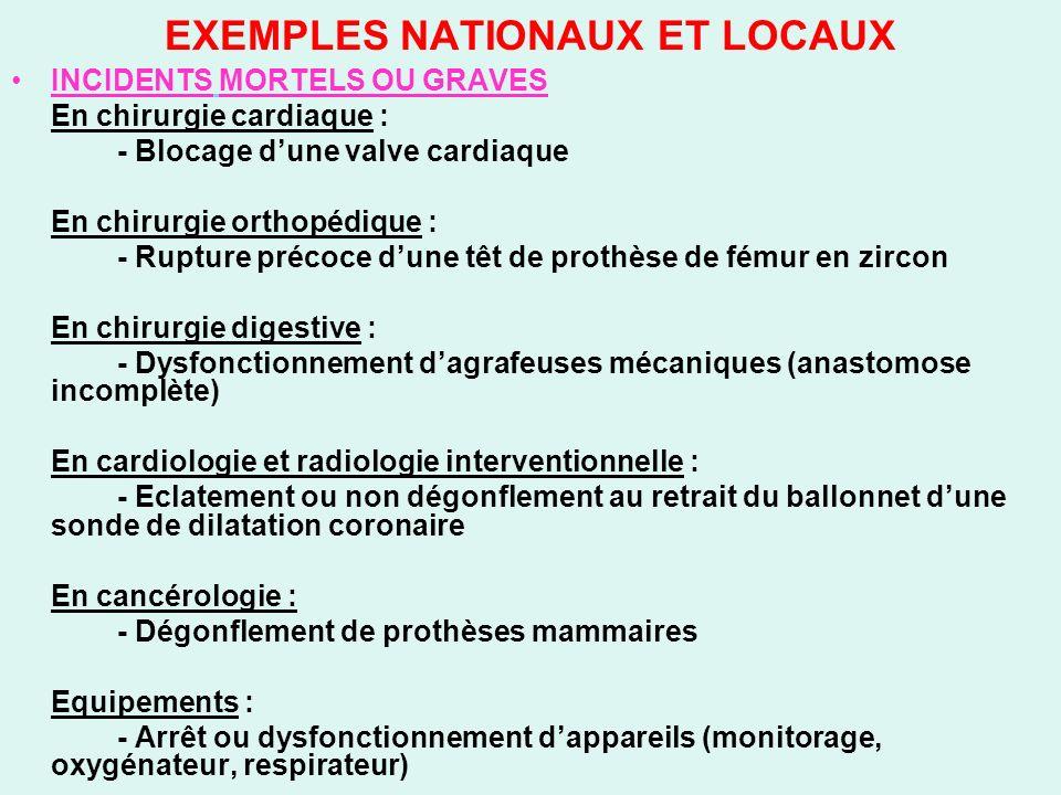 EXEMPLES NATIONAUX ET LOCAUX