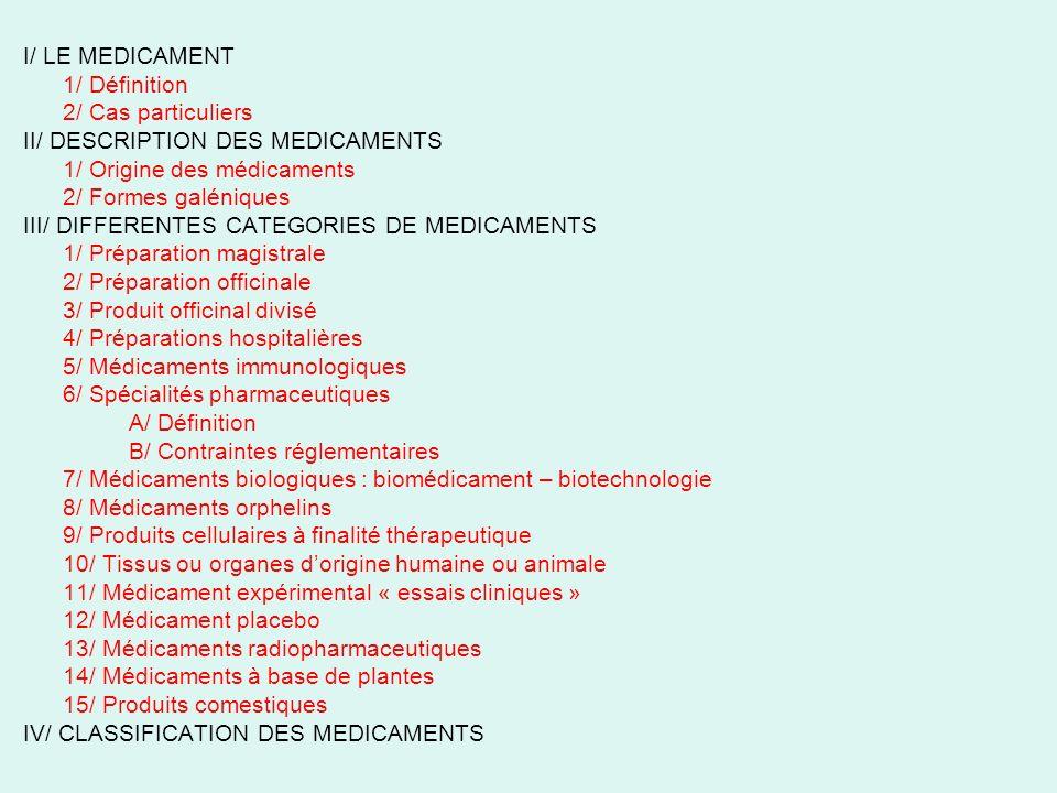 I/ LE MEDICAMENT 1/ Définition. 2/ Cas particuliers. II/ DESCRIPTION DES MEDICAMENTS. 1/ Origine des médicaments.