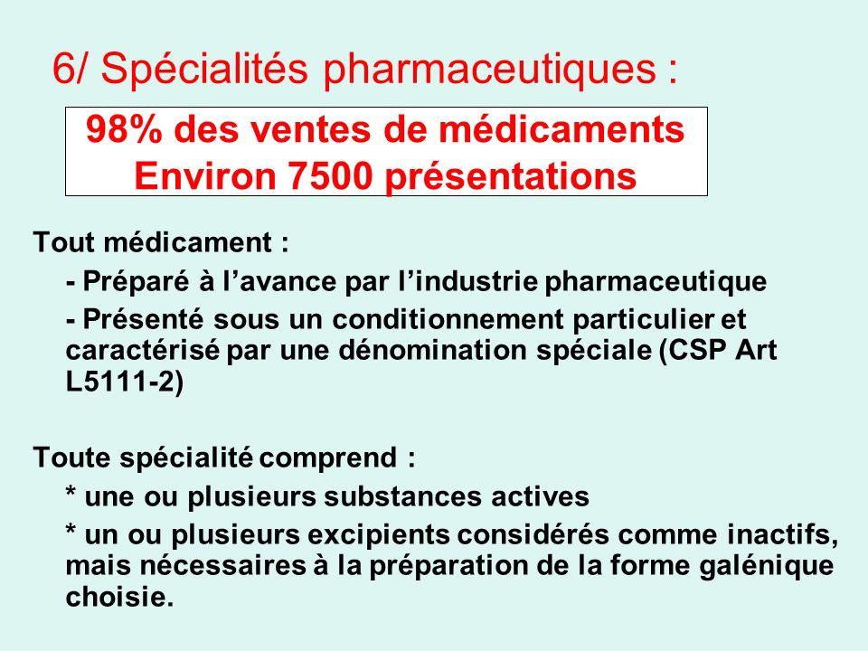 6/ Spécialités pharmaceutiques :