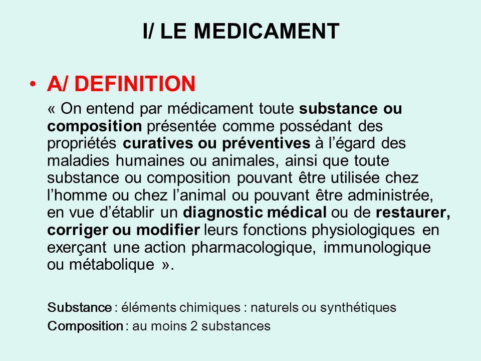 I/ LE MEDICAMENT A/ DEFINITION