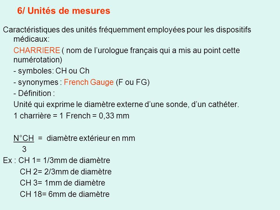 6/ Unités de mesures Caractéristiques des unités fréquemment employées pour les dispositifs médicaux: