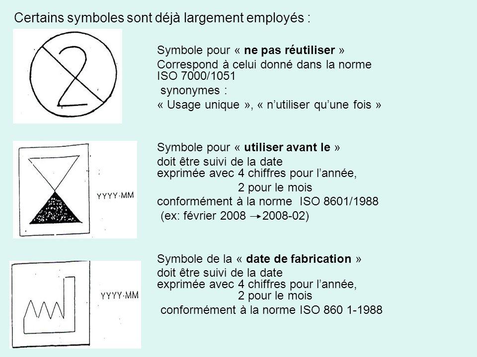 Certains symboles sont déjà largement employés :