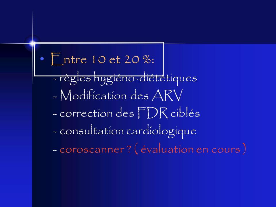 Entre 10 et 20 %: - règles hygiéno-diététiques - Modification des ARV