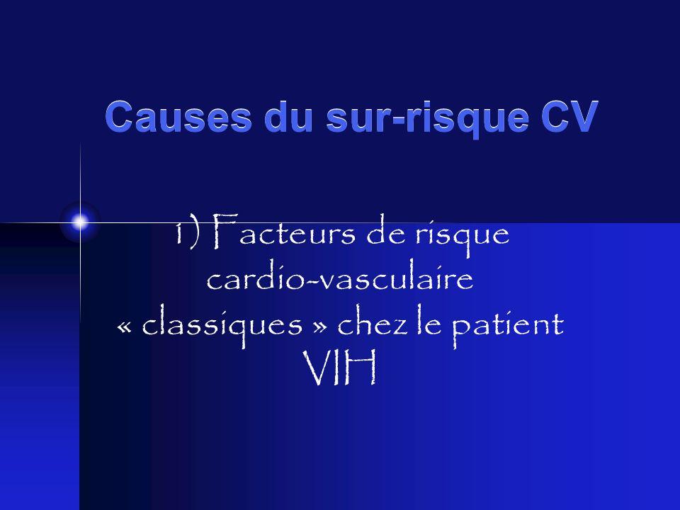 Causes du sur-risque CV