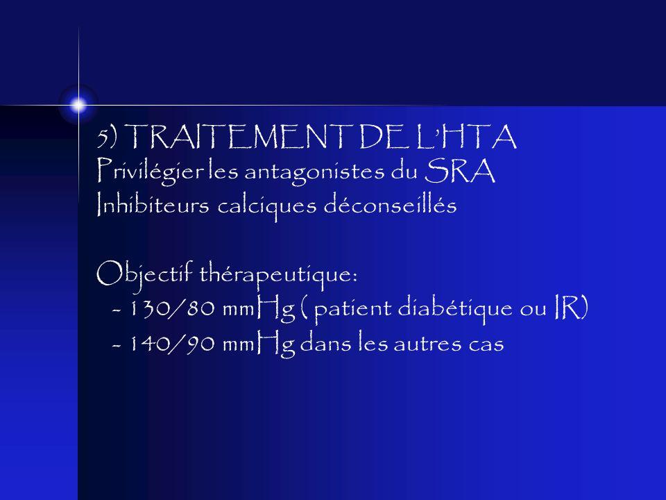 5) TRAITEMENT DE L'HTA Privilégier les antagonistes du SRA. Inhibiteurs calciques déconseillés. Objectif thérapeutique: