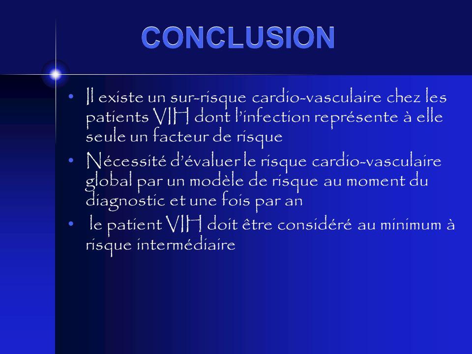 CONCLUSION Il existe un sur-risque cardio-vasculaire chez les patients VIH dont l'infection représente à elle seule un facteur de risque.