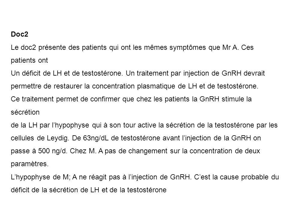 Doc2 Le doc2 présente des patients qui ont les mêmes symptômes que Mr A. Ces patients ont.