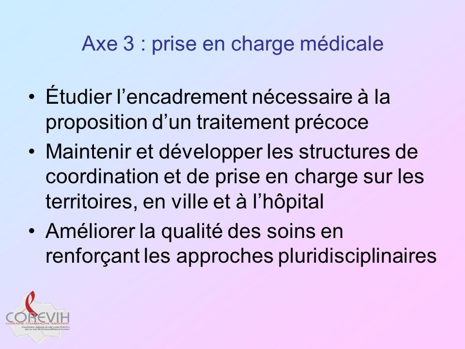 Axe 3 : prise en charge médicale