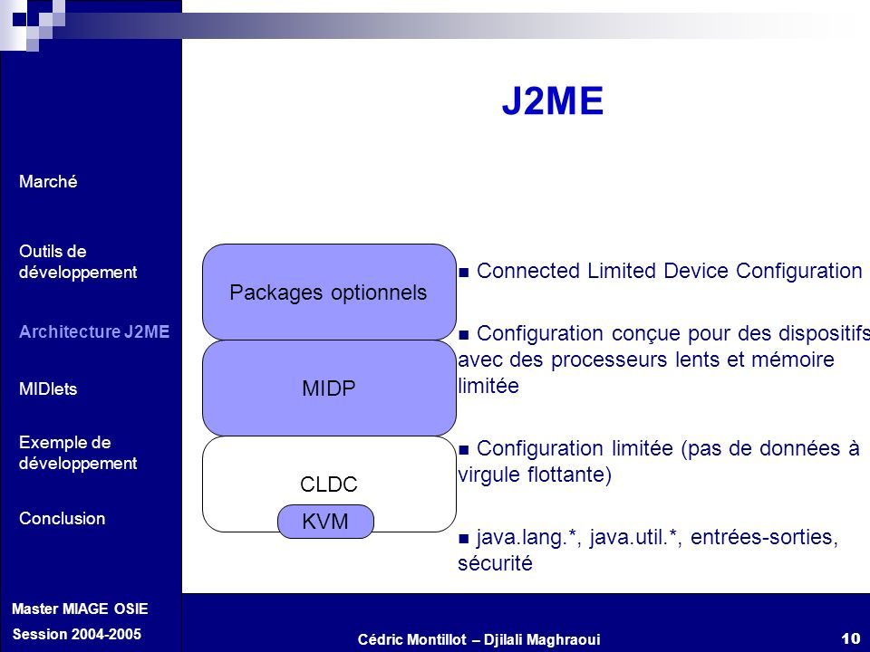 J2ME Connected Limited Device Configuration Packages optionnels
