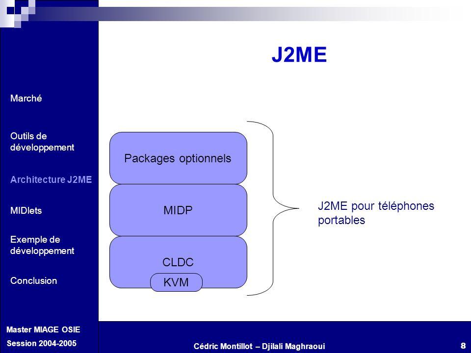 J2ME Packages optionnels MIDP J2ME pour téléphones portables CLDC KVM