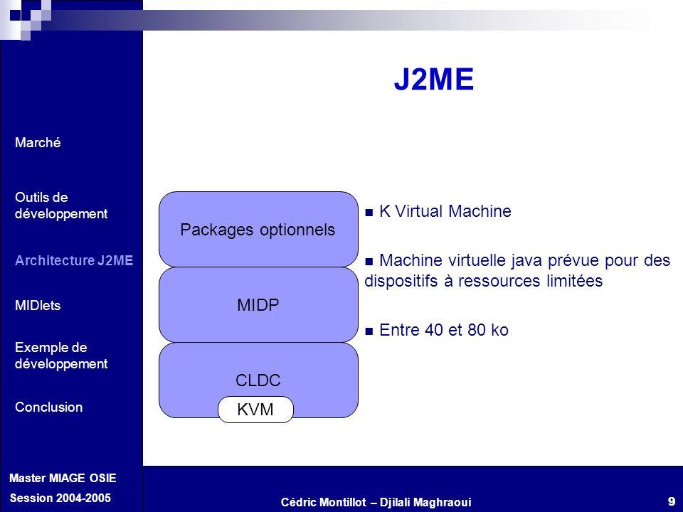 J2ME K Virtual Machine Packages optionnels