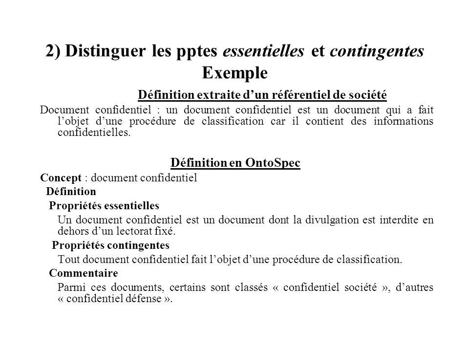 2) Distinguer les pptes essentielles et contingentes Exemple