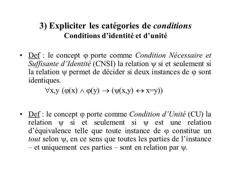 3) Expliciter les catégories de conditions Conditions d'identité et d'unité