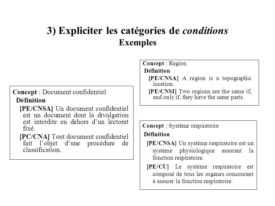 3) Expliciter les catégories de conditions Exemples