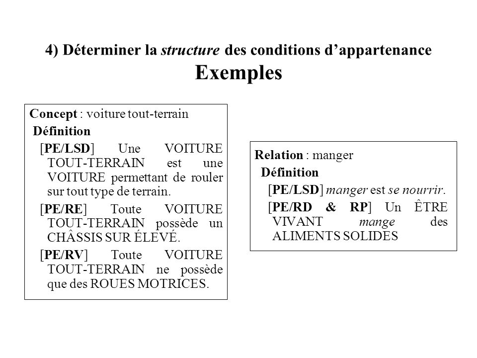 4) Déterminer la structure des conditions d'appartenance Exemples