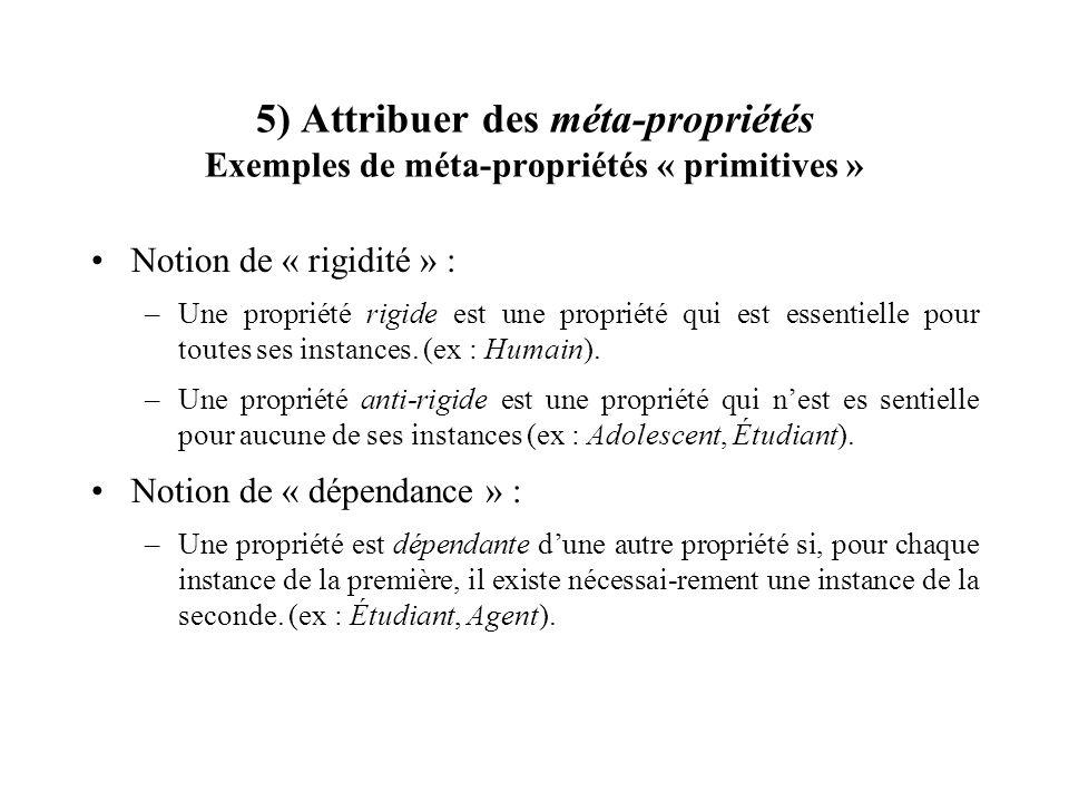 5) Attribuer des méta-propriétés Exemples de méta-propriétés « primitives »