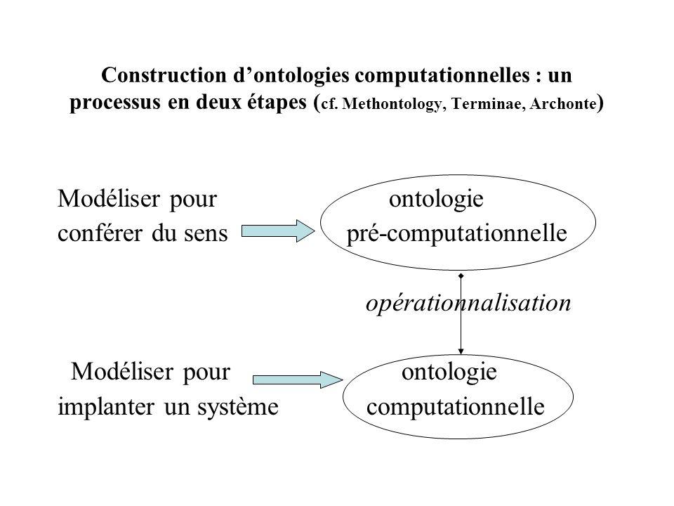 Modéliser pour ontologie conférer du sens pré-computationnelle