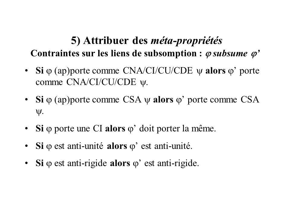 5) Attribuer des méta-propriétés Contraintes sur les liens de subsomption :  subsume '