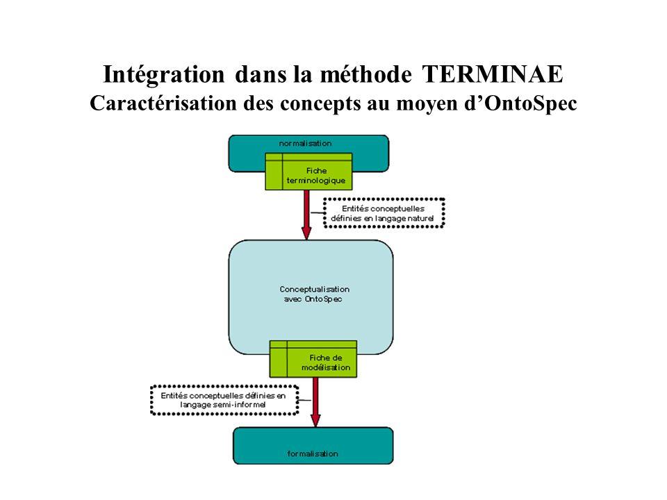 Intégration dans la méthode TERMINAE Caractérisation des concepts au moyen d'OntoSpec