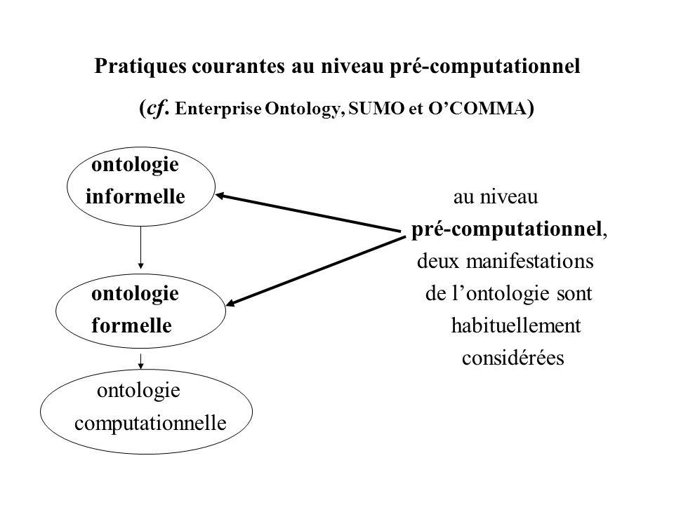 Pratiques courantes au niveau pré-computationnel (cf