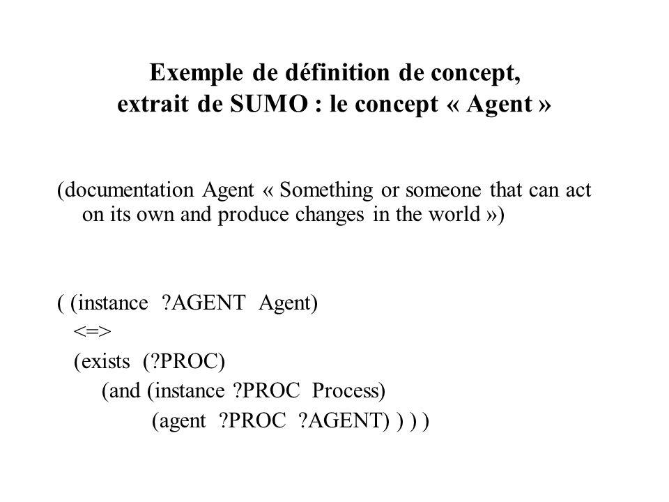 Exemple de définition de concept, extrait de SUMO : le concept « Agent »