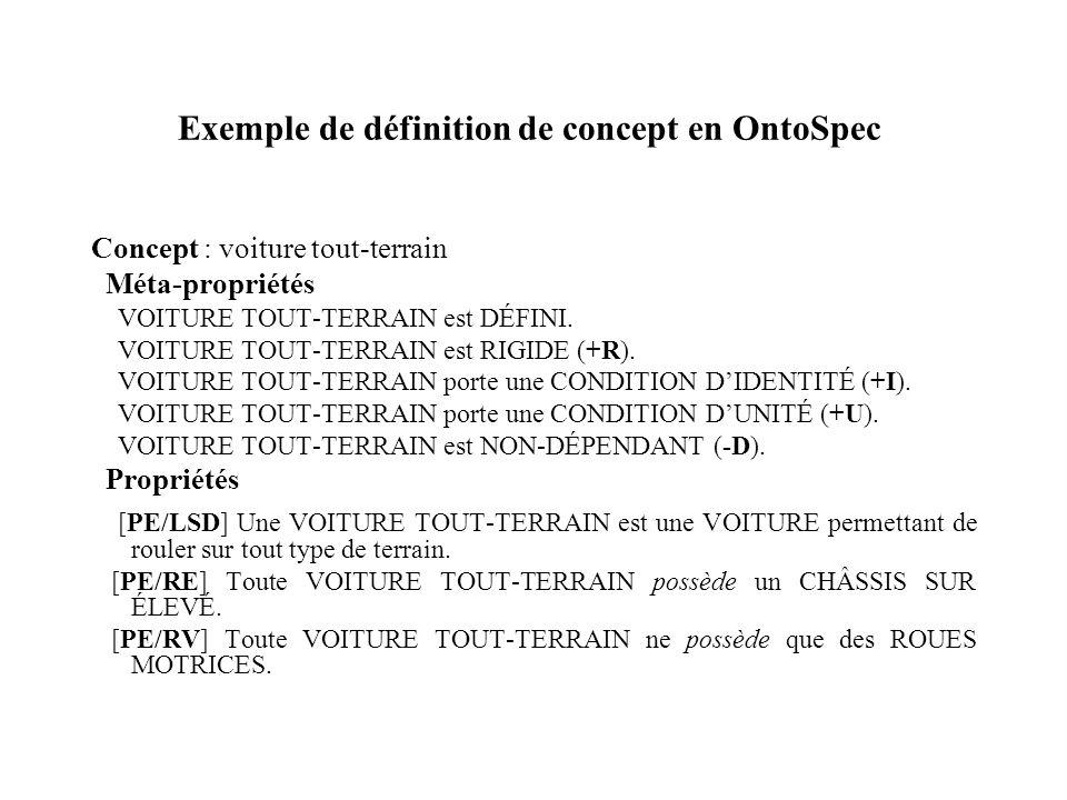 Exemple de définition de concept en OntoSpec