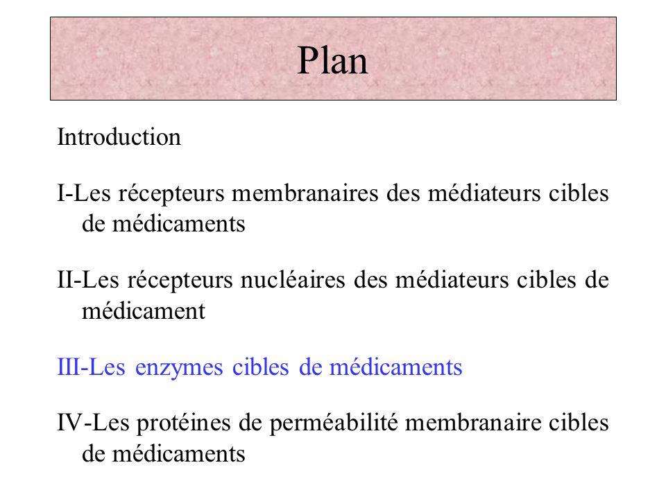 Plan Introduction. I-Les récepteurs membranaires des médiateurs cibles de médicaments.