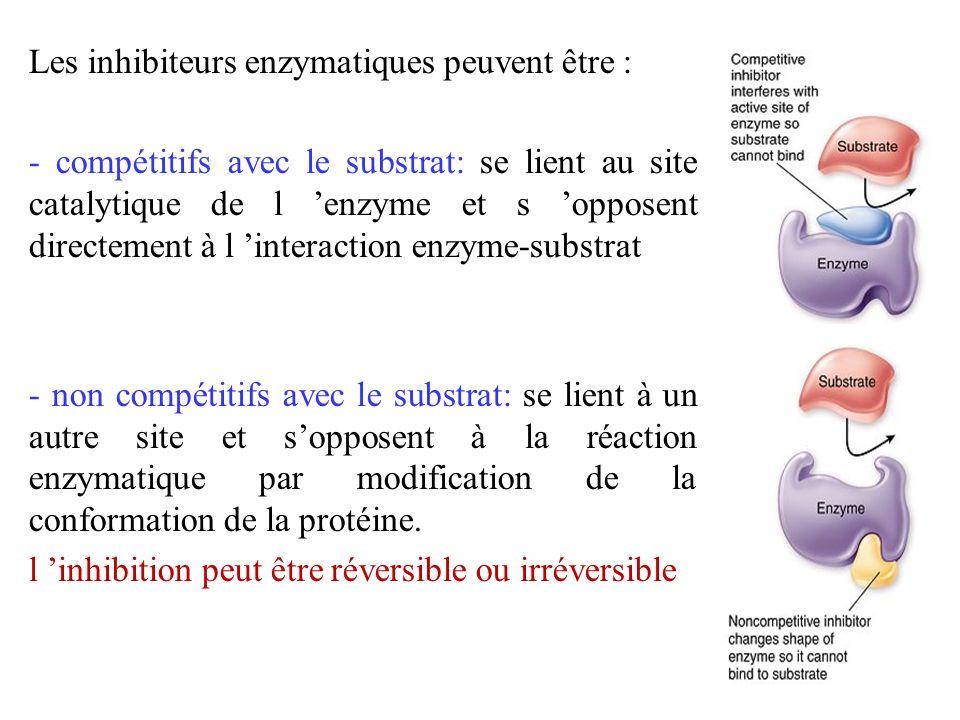 Les inhibiteurs enzymatiques peuvent être :