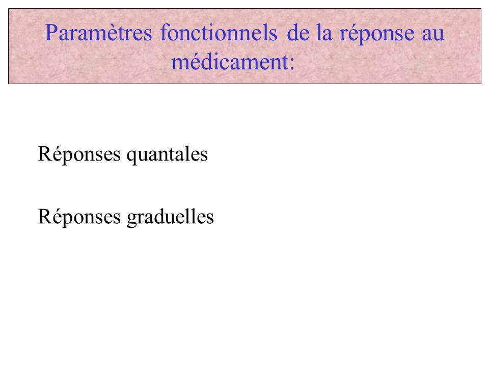 Paramètres fonctionnels de la réponse au médicament: